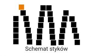 schemat-stykow-1