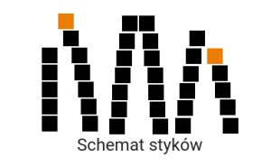schemat-stykow-2
