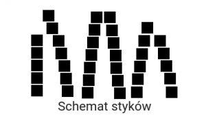 schemat-stykow